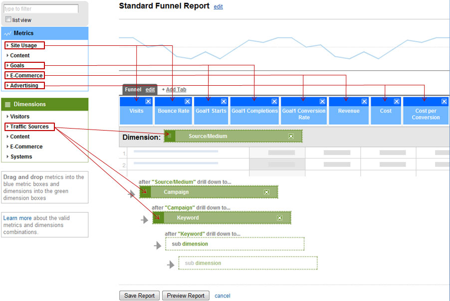 Google Analytics Custom Report definition